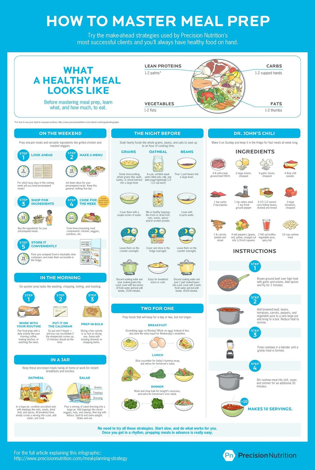 how to master meal prep infographic